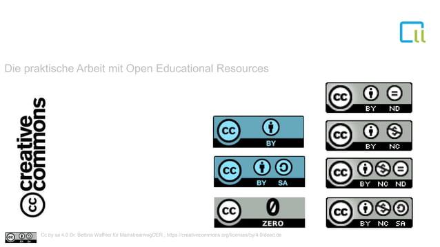 1 Die praktische Arbeit mit Open Educational Resources Cc by sa 4.0 Dr. Bettina Waffner für MainstreamingOER , https://cre...