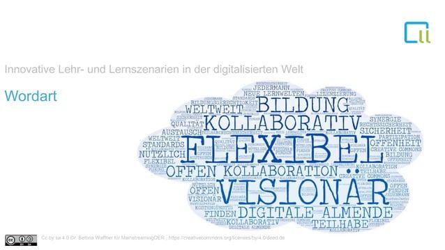 Innovative Lehr- und Lernszenarien in der digitalisierten Welt Wordart Cc by sa 4.0 Dr. Bettina Waffner für MainstreamingO...