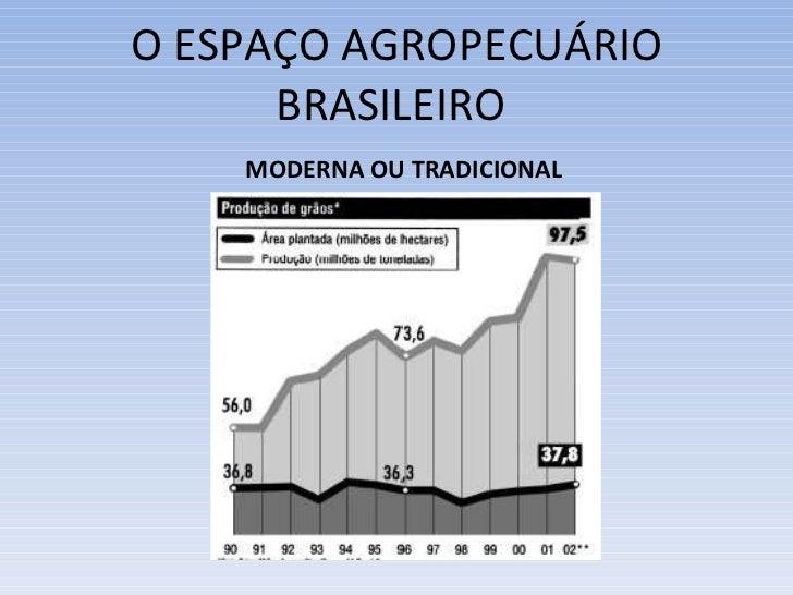 O ESPAÇO AGROPECUÁRIO BRASILEIRO  <ul><li>MODERNA OU TRADICIONAL </li></ul>