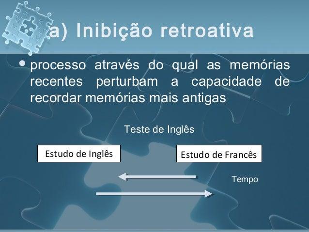 a) Inibição retroativa processo através do qual as memórias recentes perturbam a capacidade de recordar memórias mais ant...