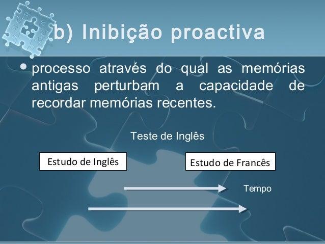 b) Inibição proactiva processo através do qual as memórias antigas perturbam a capacidade de recordar memórias recentes. ...