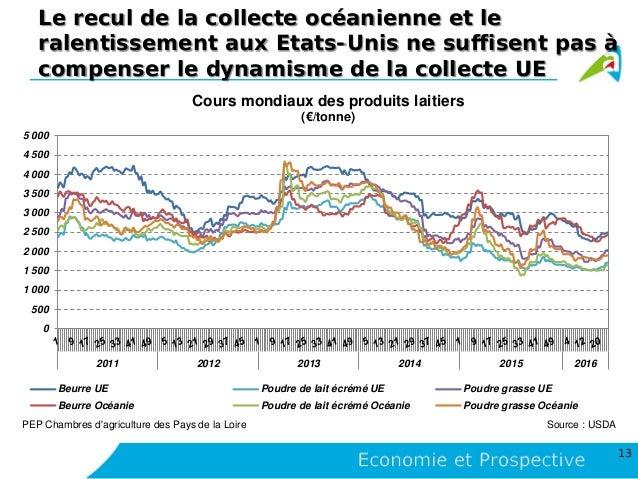 Oestv petit dejeuner 2016 07 diaporama crise elevage for Chambre agriculture 13