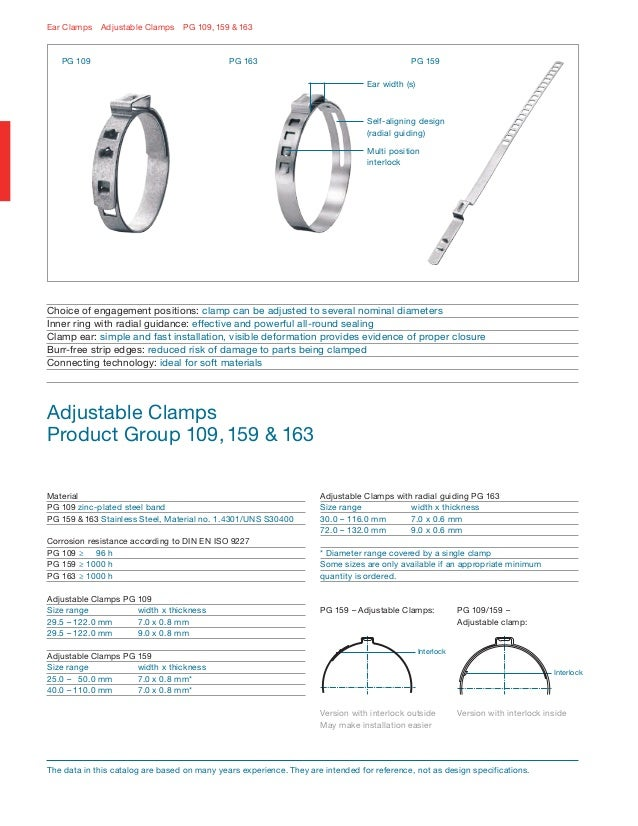 - 11.3 mm Pack of 5 Clamp ID Range 9.6 mm Oetiker 15300016 Stepless Ear Clamp Open One Ear Closed