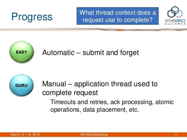 Progress Automatic – submit and forget Manual – application thread used to complete request Timeouts and retries, ack proc...