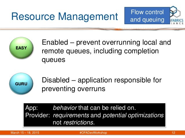 Resource Management Enabled – prevent overrunning local and remote queues, including completion queues Disabled – applicat...