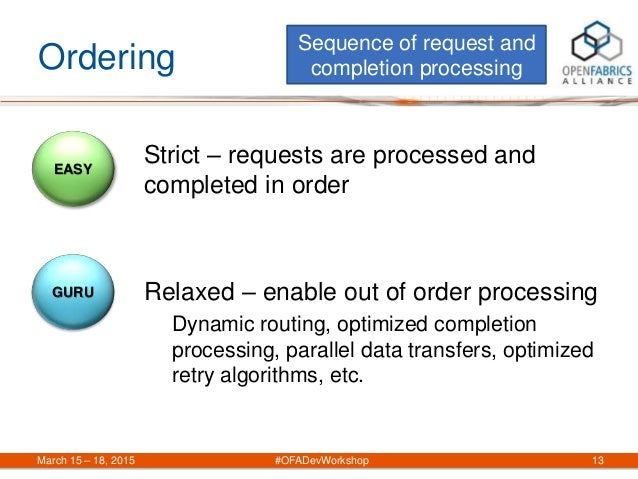 Ordering Strict – requests are processed and completed in order Relaxed – enable out of order processing Dynamic routing, ...