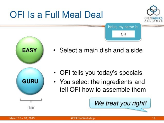 OFI Is a Full Meal Deal • Select a main dish and a side • OFI tells you today's specials • You select the ingredients and ...
