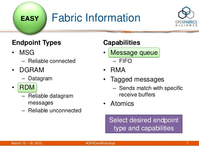 Fabric Information Endpoint Types • MSG – Reliable connected • DGRAM – Datagram • RDM – Reliable datagram messages – Relia...