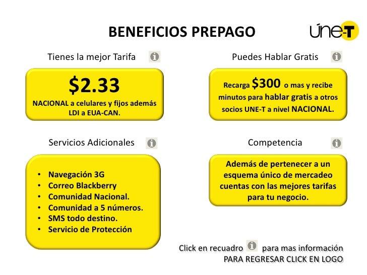 BENEFICIOS PREPAGO      Tienes la mejor Tarifa                        Puedes Hablar Gratis             $2.33              ...
