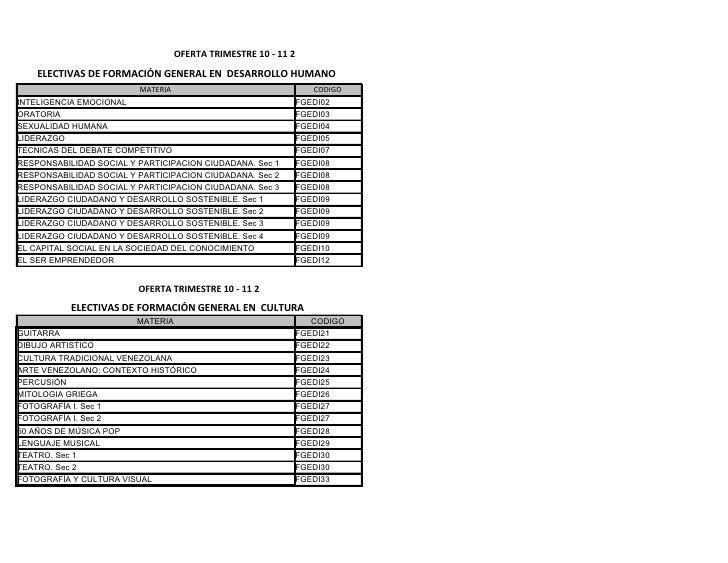 OFERTA TRIMESTRE 10 - 11 2    ELECTIVAS DE FORMACIÓN GENERAL EN DESARROLLO HUMANO                         MATERIA         ...