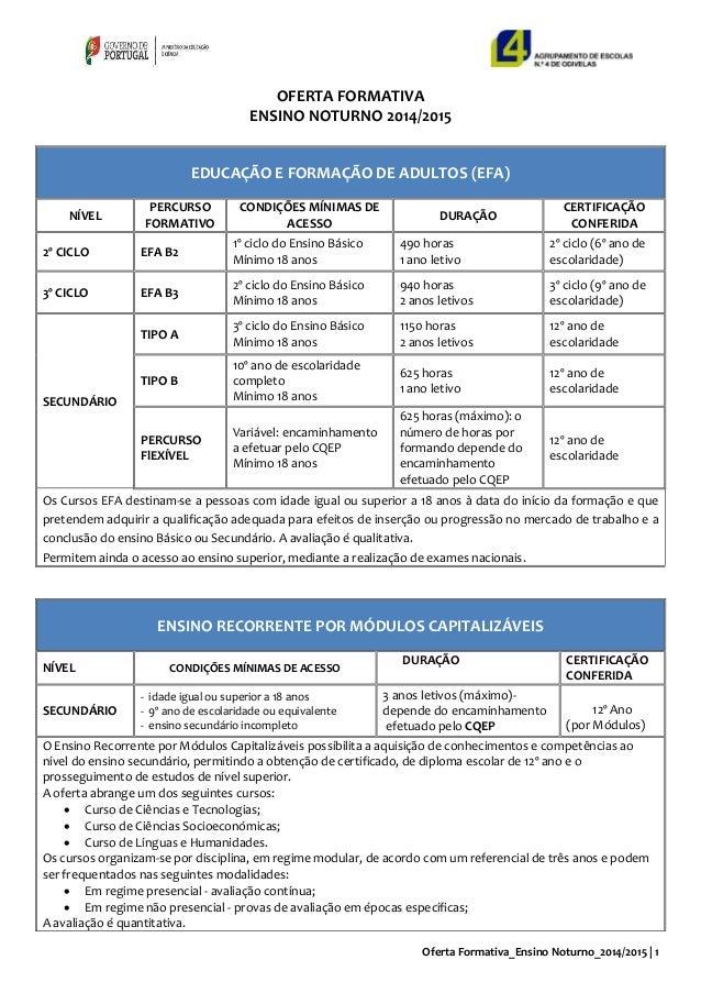 Oferta Formativa_Ensino Noturno_2014/2015 | 1 OFERTA FORMATIVA ENSINO NOTURNO 2014/2015 EDUCAÇÃO E FORMAÇÃO DE ADULTOS (EF...