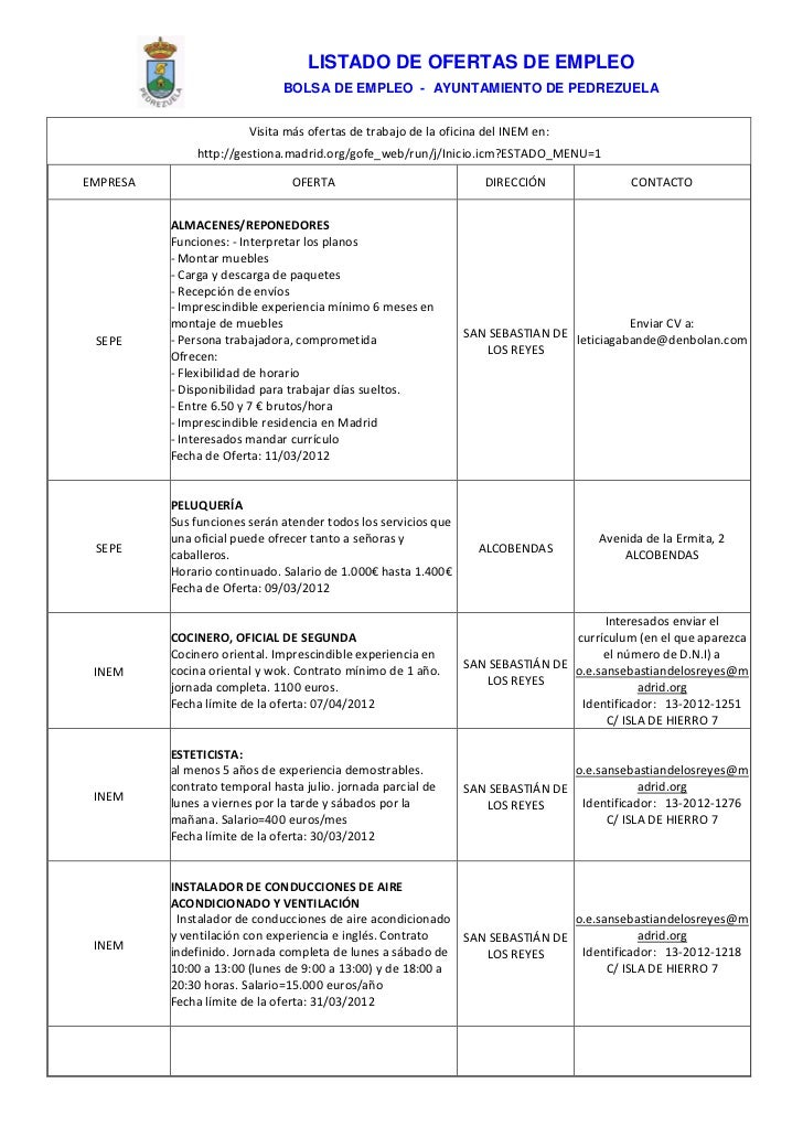 Ofertas empleo actualizado 13 de marzo 2012 for Horario oficina inem madrid