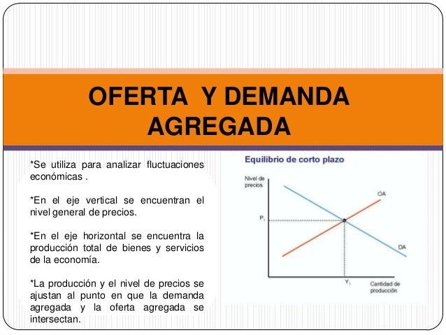 OFERTA Y DEMANDA AGREGADA *Se utiliza para analizar fluctuaciones económicas . *En el eje vertical se encuentran el nivel ...
