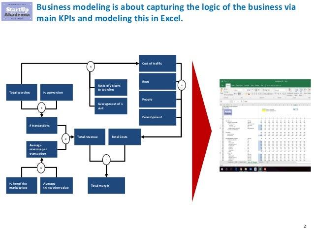 Business Modeling of offline businesses in Excel Slide 2