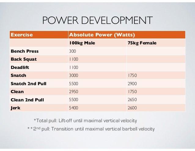 Heavy-Low Rep vs. Light-High Rep