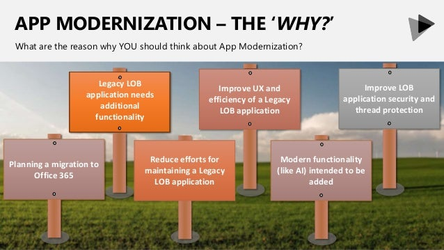 APP MODERNIZATION – THE 'WHY?' What are the reason why YOU should think about App Modernization? Improve UX and efficiency...