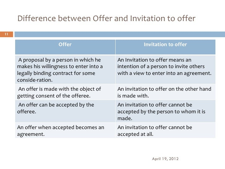 Distinguish between an offer proposal and