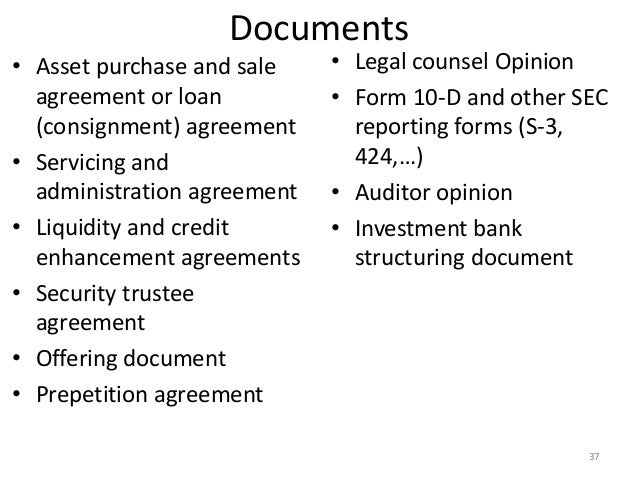 Offering Of Asset Backed Securities Managing Credit Risk