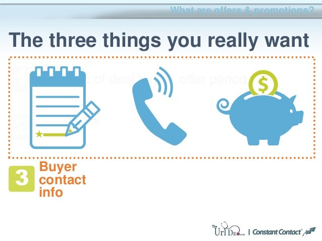 What are offers & promotions? The three things you really want 1 2 3 Control: of deal terms, offer period Profitable Sales...