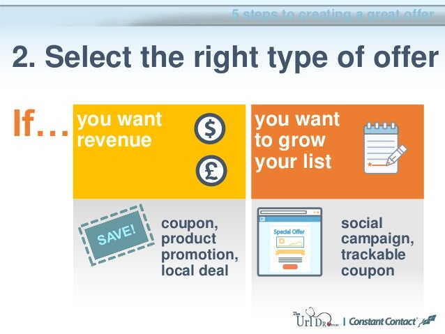 5 steps to creating a great offer 2. Select the right type of offer If… you want to grow your list you want revenue coupon...