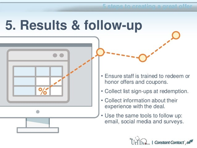 5 steps to creating a great offer 5. Results & follow-up % • Ensure staff is trained to redeem or honor offers and coupons...