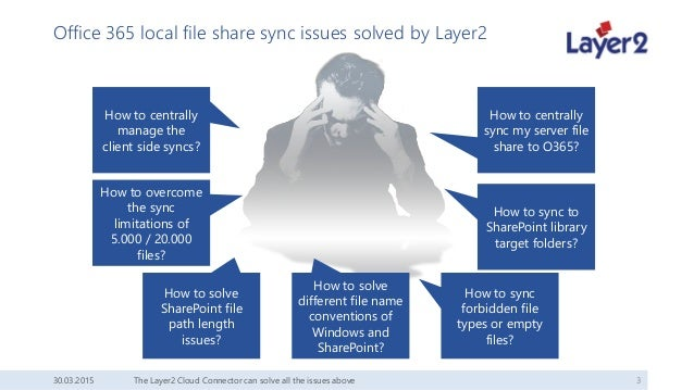 Office 365 Local File Share Synchronization - Issues Solved
