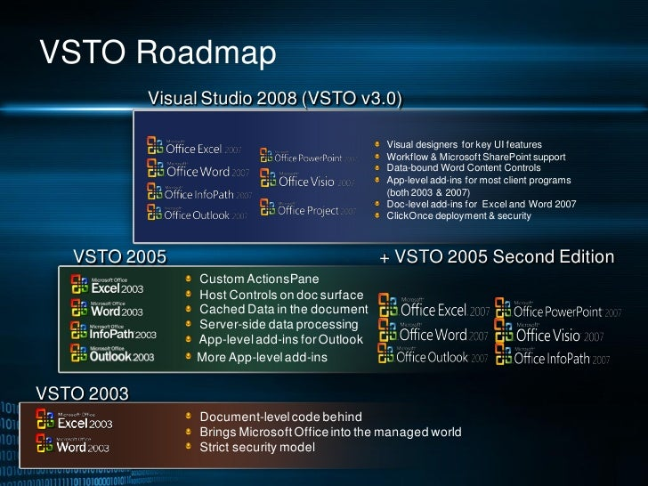 Office And Vsto 200
