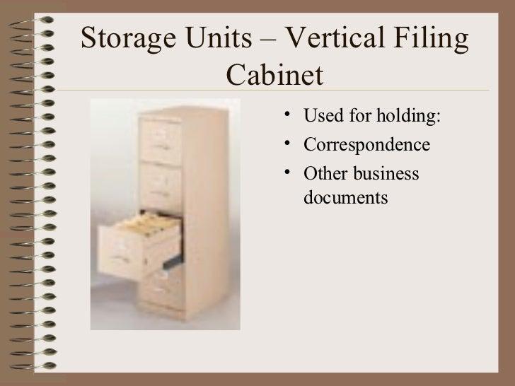 Storage Units – Vertical Filing Cabinet <ul><li>Used for holding: </li></ul><ul><li>Correspondence </li></ul><ul><li>Other...