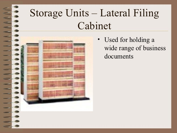 Storage Units – Lateral Filing Cabinet <ul><li>Used for holding a wide range of business documents </li></ul>
