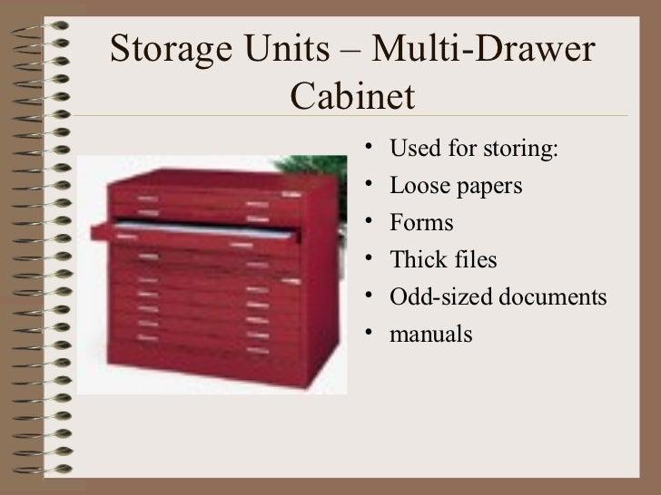 Storage Units – Multi-Drawer Cabinet <ul><li>Used for storing: </li></ul><ul><li>Loose papers </li></ul><ul><li>Forms </li...