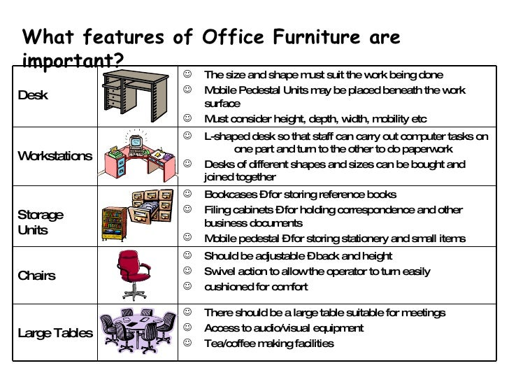 What Features Of Office Furniture Are Important?