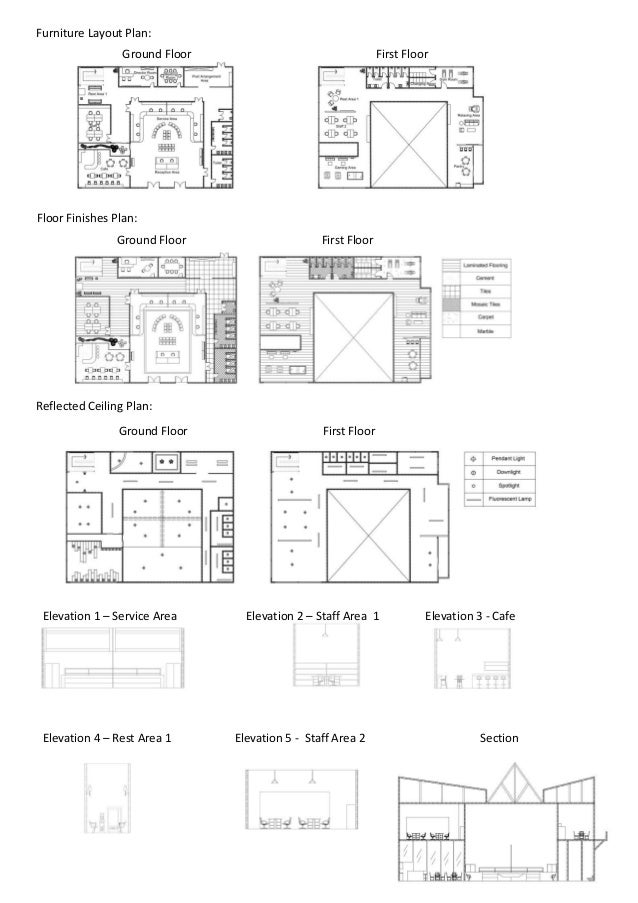 PROPOSED OFFICE DESIGN FOR POS MALAYSIA INTERIOR CATEGORY 2 Furniture Layout