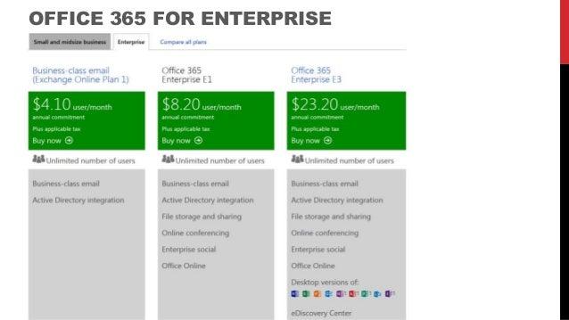 Office 365 Plan Options