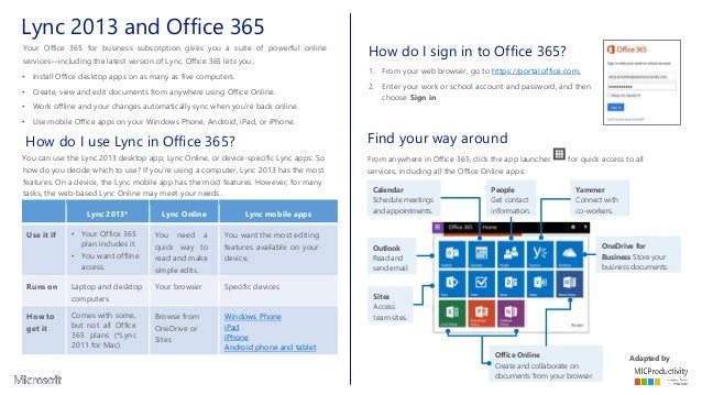 Office365 lync2013 lync online