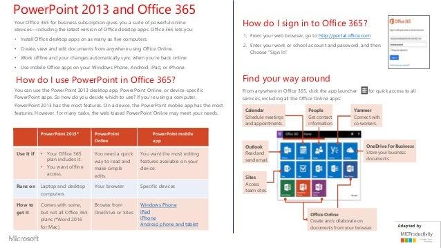 Office365 office2013 office online