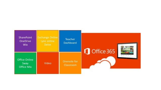 Office 365 and STEAM Slide 2