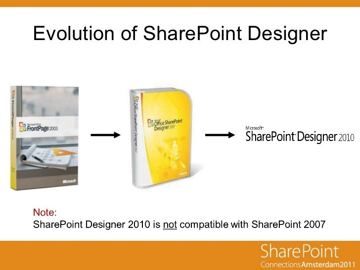 customize sharepoint online office 365 using sharepoint designer