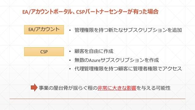 EA/アカウントポータル、CSPパートナーセンターが有った場合 EA/アカウント • 管理権限を持つ新たなサブスクリプションを追加 CSP • 顧客を自由に作成 • 無数のAzureサブスクリプションを作成 • 代理管理権限を持つ顧客に管理者権...