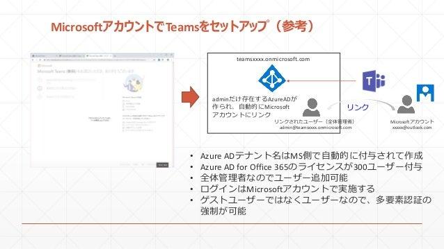 MicrosoftアカウントでTeamsをセットアップ(参考) teamsxxxx.onmicrosoft.com リンクされたユーザー(全体管理者) admin@teamsxxxx.onmicrosoft.com リンク adminだけ存在す...