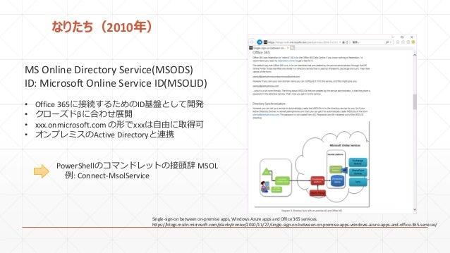 なりたち(2010年) MS Online Directory Service(MSODS) ID: Microsoft Online Service ID(MSOLID) • Office 365に接続するためのID基盤として開発 • クロー...