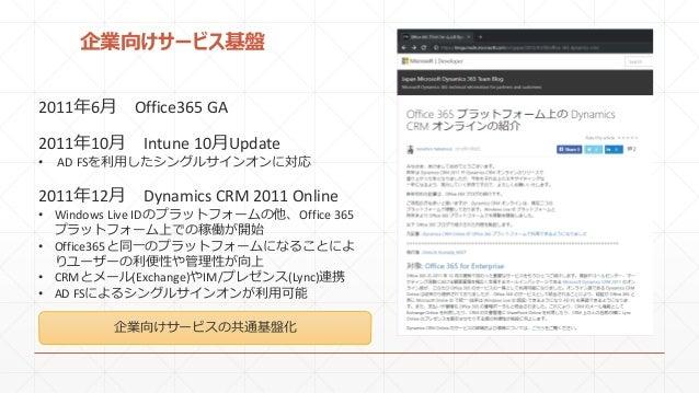 企業向けサービス基盤 2011年6月 Office365 GA 2011年10月 Intune 10月Update • AD FSを利用したシングルサインオンに対応 2011年12月 Dynamics CRM 2011 Online • Win...