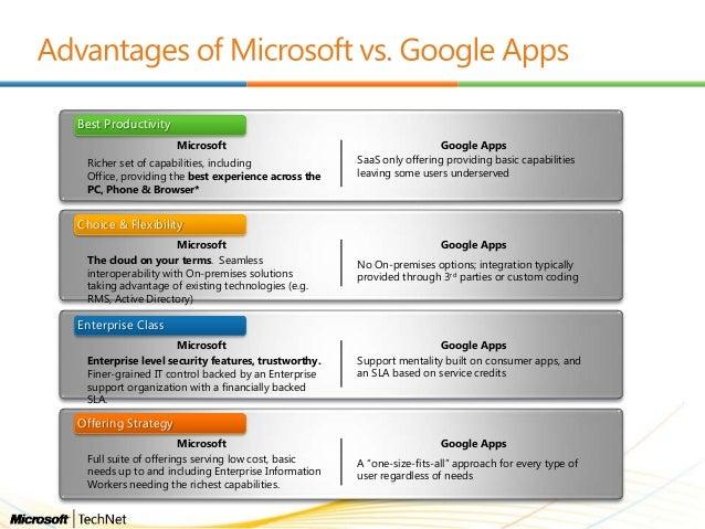 office365akademie11 office365 vs google docs