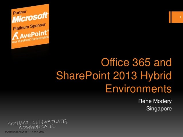 1        Office 365 andSharePoint 2013 Hybrid         Environments               Rene Modery                 Singapore