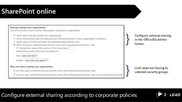 Configure external sharing according to corporate policies SharePoint online Configure external sharing in the Office365 A...