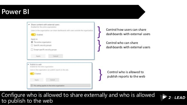 Configure who is allowed to share externally and who is allowed to publish to the web Power BI Control how users can share...