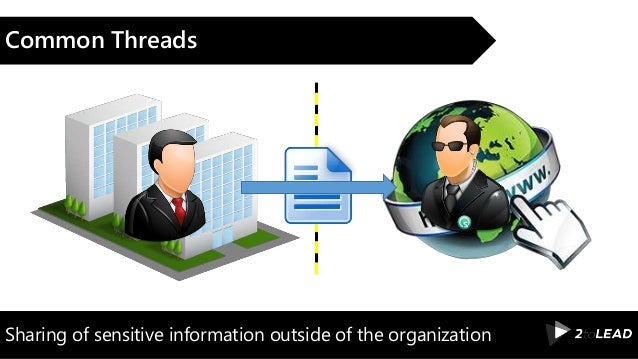 Sharing of sensitive information outside of the organization Common Threads