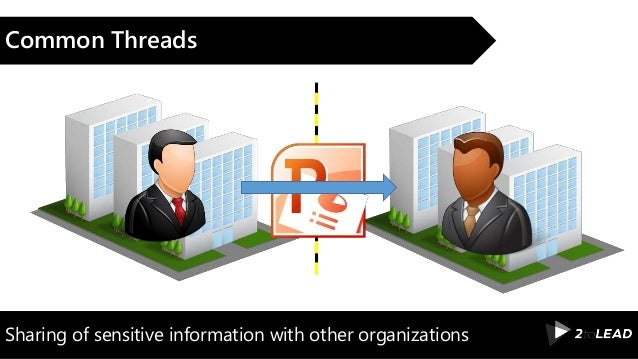 Sharing of sensitive information with other organizations Common Threads