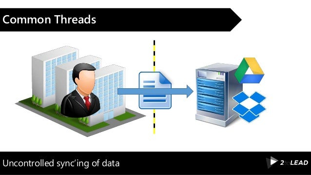 Uncontrolled sync'ing of data Common Threads