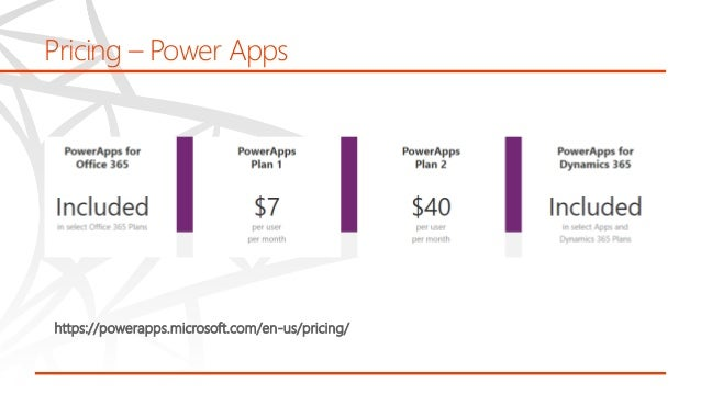 Introduction to Microsoft Power Platform (PowerApps, Flow)