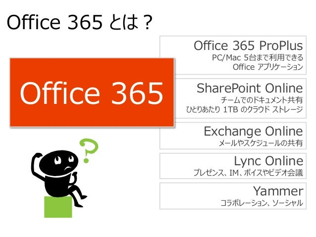 Office 365 Pro Plus For Mac